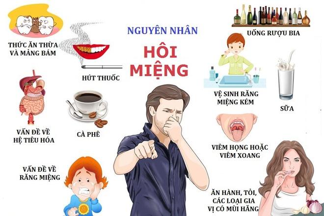 Nguyên nhân gây hôi miệng phổ biến bạn cần tránh